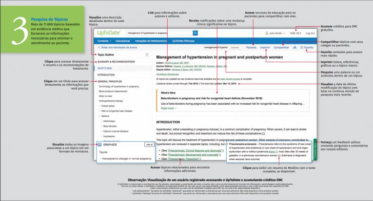 Aspecto de uma das atualizações do UpTo Date, base de dados médicos usada nos cursos de saúde